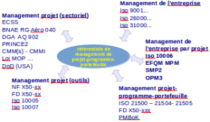 carto norme MPP IAcolare